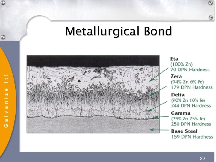 Metallurgical Bond 26