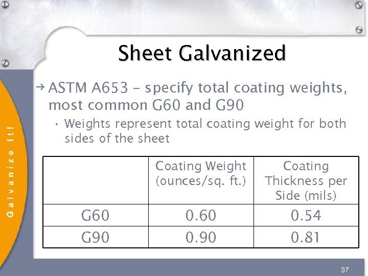 Sheet Galvanized ASTM A 653 – specify total coating weights, most common G 60