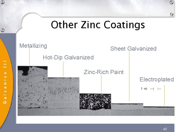 Other Zinc Coatings Metallizing Sheet Galvanized Hot-Dip Galvanized Zinc-Rich Paint Electroplated 40
