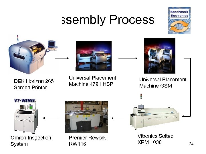 Assembly Process DEK Horizon 265 Screen Printer Omron Inspection System Universal Placement Machine 4791