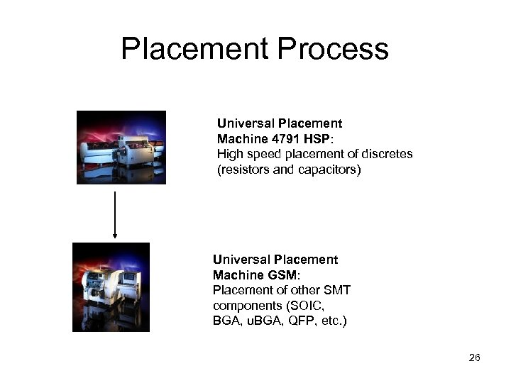 Placement Process Universal Placement Machine 4791 HSP: High speed placement of discretes (resistors and