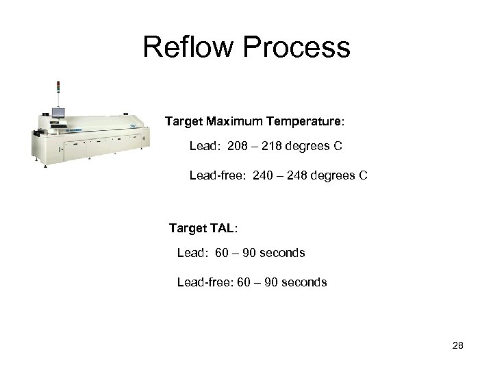 Reflow Process Target Maximum Temperature: Lead: 208 – 218 degrees C Lead-free: 240 –