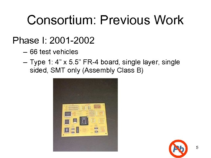 Consortium: Previous Work Phase I: 2001 -2002 – 66 test vehicles – Type 1: