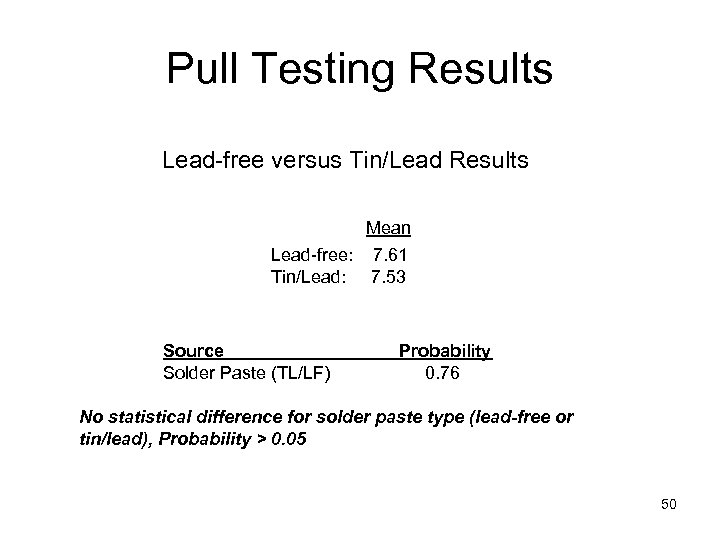 Pull Testing Results Lead-free versus Tin/Lead Results Mean Lead-free: 7. 61 Tin/Lead: 7. 53
