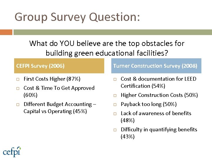Group Survey Question: What do YOU believe are the top obstacles for building green