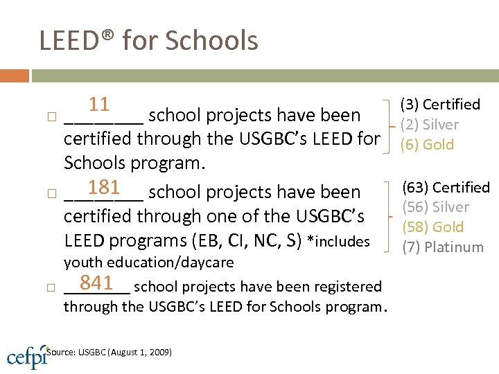LEED® for Schools 11 ____ school projects have been certified through the USGBC's LEED