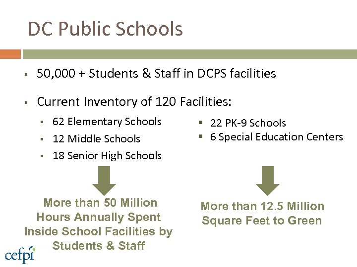 DC Public Schools § 50, 000 + Students & Staff in DCPS facilities §