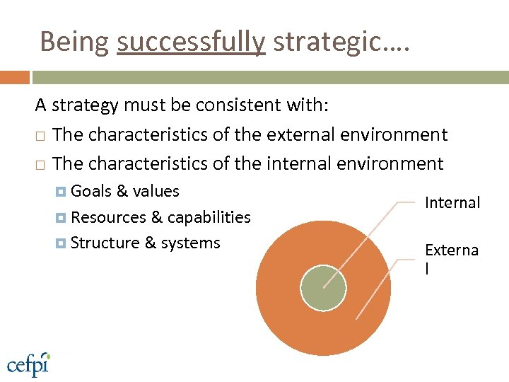 Being successfully strategic…. A strategy must be consistent with: The characteristics of the external