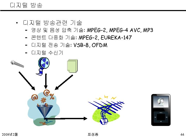 디지털 방송 • 디지털 방송관련 기술 – – 2008년2월 영상 및 음성 압축 기술: