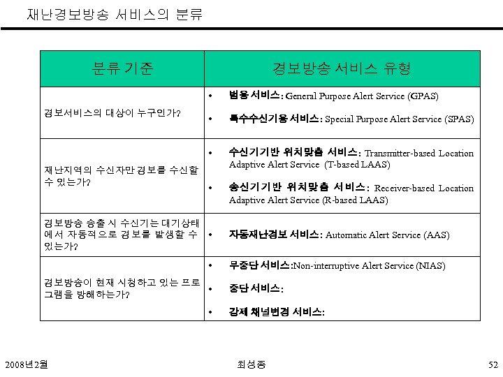 재난경보방송 서비스의 분류 분류 기준 경보방송 서비스 유형 • 재난지역의 수신자만 경보를 수신할 수