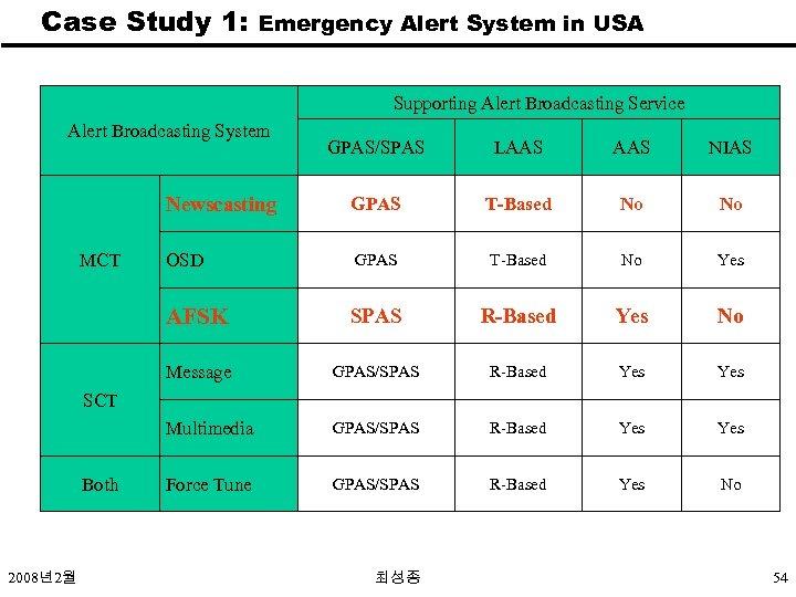 Case Study 1: Emergency Alert System in USA Supporting Alert Broadcasting Service Alert Broadcasting