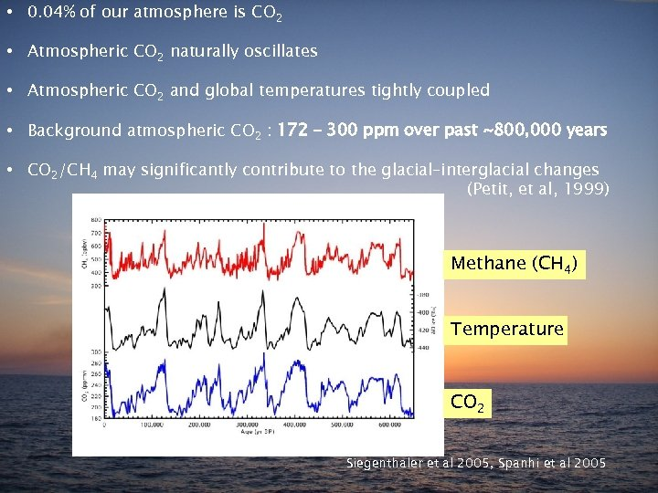 • 0. 04% of our atmosphere is CO 2 • Atmospheric CO 2
