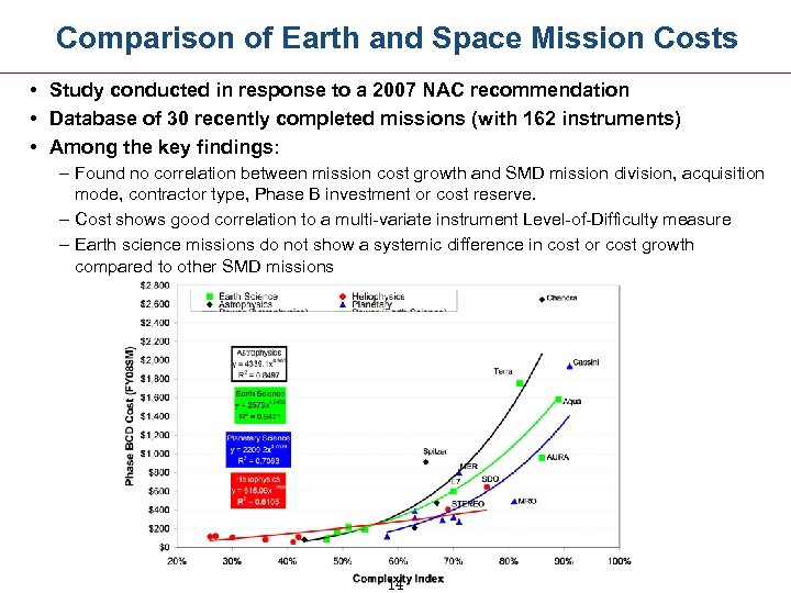 Comparison of Earth and Space Mission Costs • Study conducted in response to a