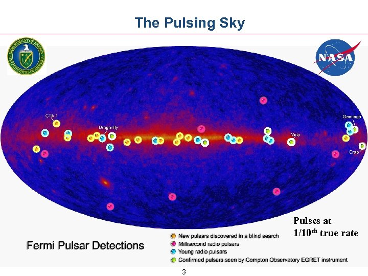 The Pulsing Sky Pulses at 1/10 th true rate 3