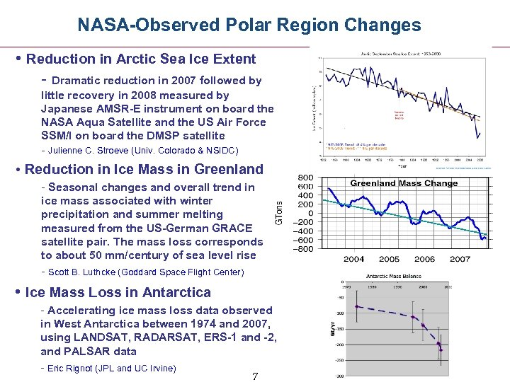 NASA-Observed Polar Region Changes • Reduction in Arctic Sea Ice Extent - Dramatic reduction