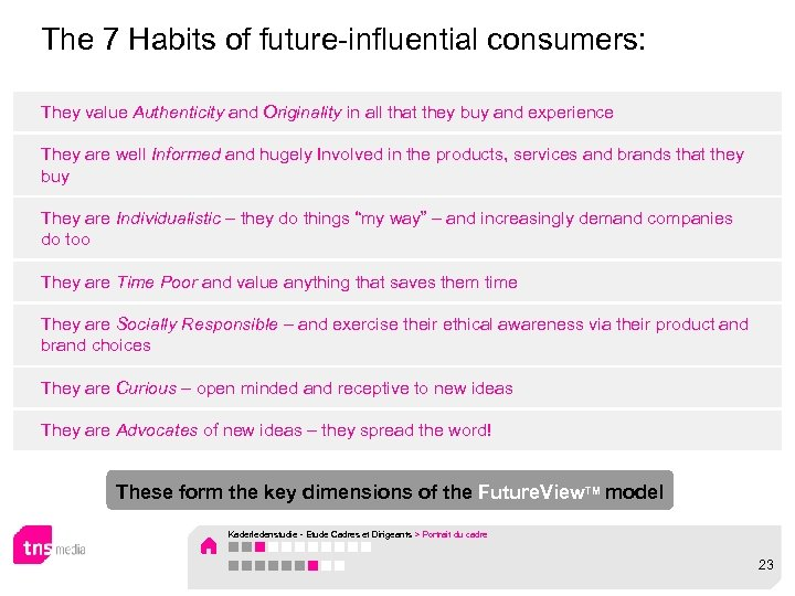 The 7 Habits of future-influential consumers: They value Authenticity and Originality in all that