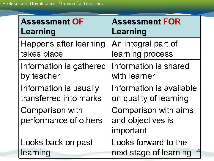 teacher assessment comments Comments by reviewers from each of the associations were then used to prepare a final statement the scope of a teacher's professional role and responsibilities for student assessment  standards for teacher competence in educational assessment of students 1 teachers should be skilled in choosing assessment methods appropriate for instructional decisions.