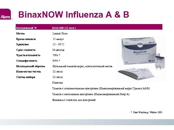 Binax. NOW Influenza A & B Каталожный № B 416 -000 (22 tests) Метод