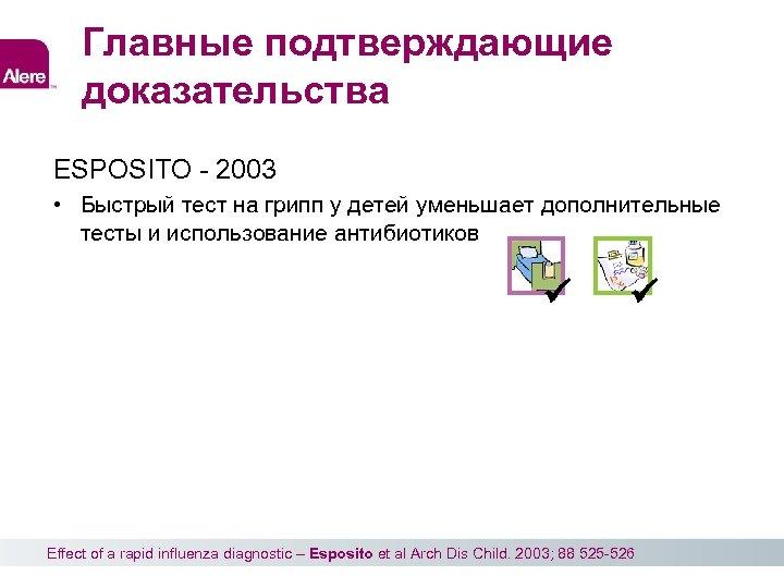 Главные подтверждающие доказательства ESPOSITO - 2003 • Быстрый тест на грипп у детей уменьшает