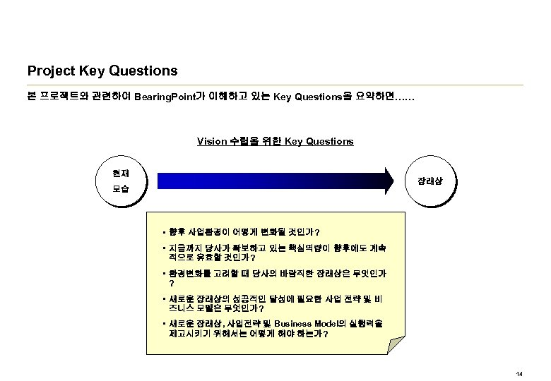 Project Key Questions 본 프로젝트와 관련하여 Bearing. Point가 이해하고 있는 Key Questions을 요약하면…… Vision