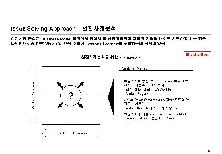 Issue Solving Approach – 선진사례분석 선진사례 분석은 Business Model 측면에서 경쟁사 및 선진기업들이 어떻게