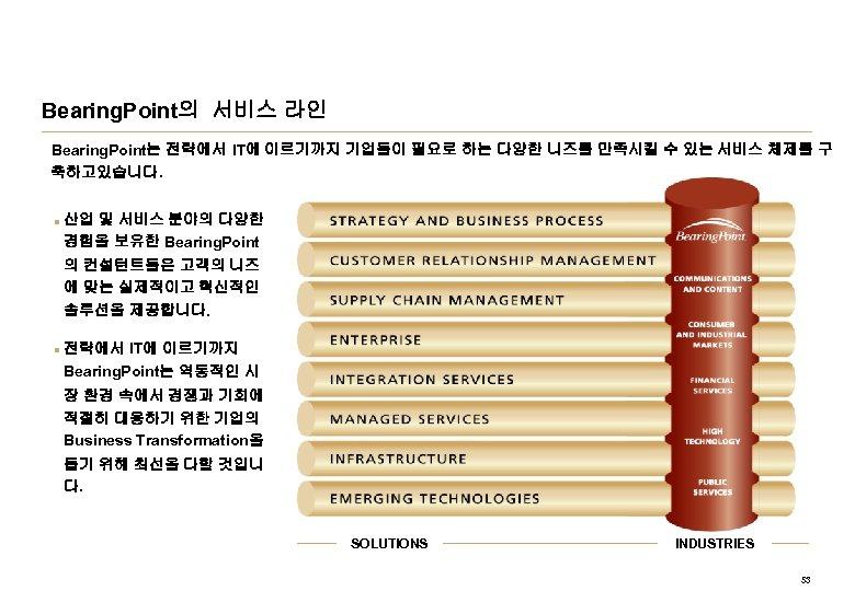 Bearing. Point의 서비스 라인 Bearing. Point는 전략에서 IT에 이르기까지 기업들이 필요로 하는 다양한 니즈를