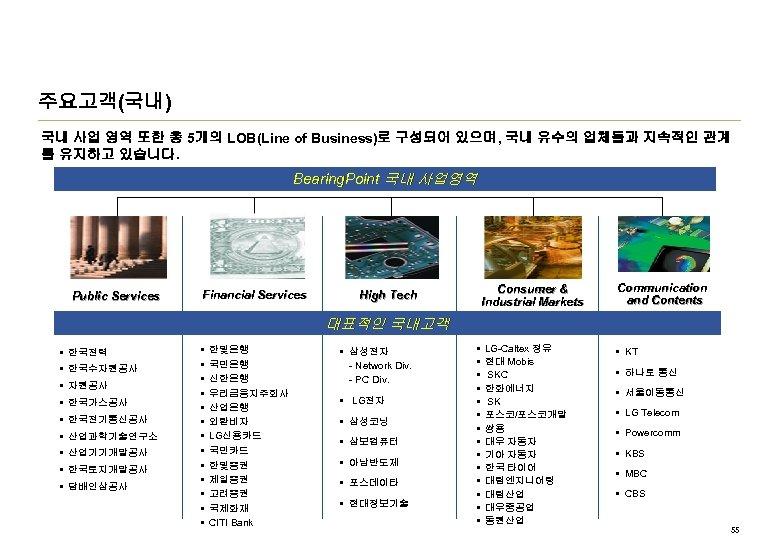 주요고객(국내) 국내 사업 영역 또한 총 5개의 LOB(Line of Business)로 구성되어 있으며, 국내 유수의