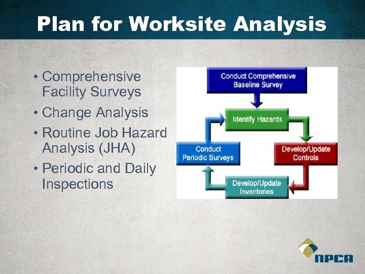 Plan for Worksite Analysis • Comprehensive Facility Surveys • Change Analysis • Routine Job