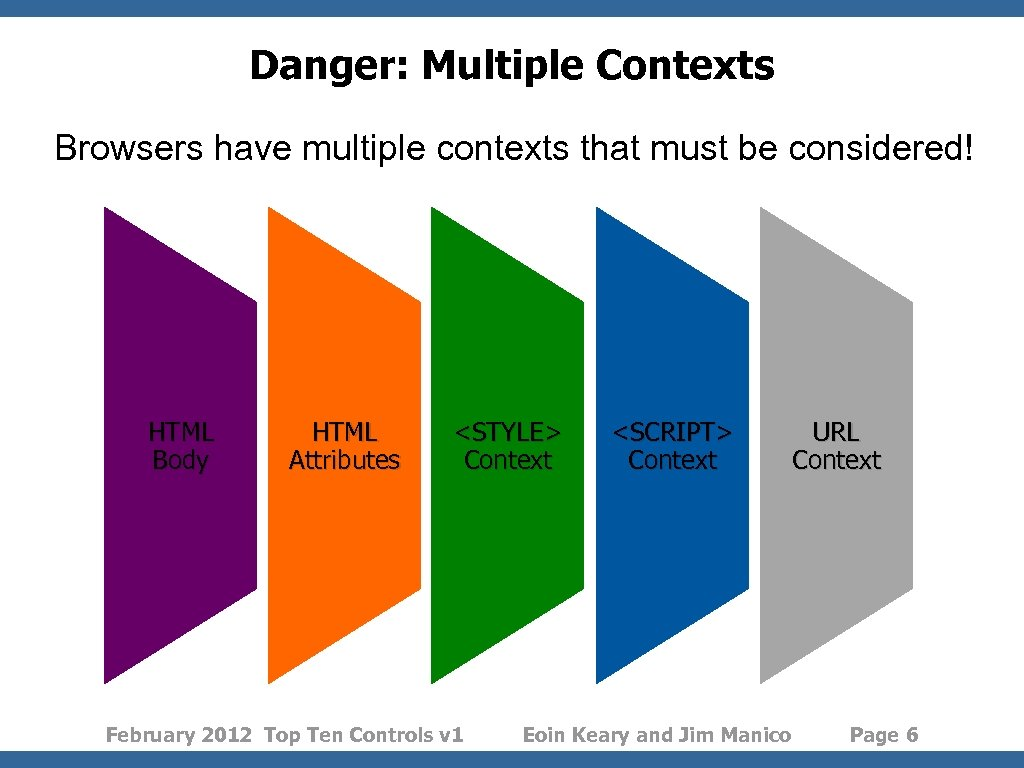 Danger: Multiple Contexts Browsers have multiple contexts that must be considered! HTML Body HTML