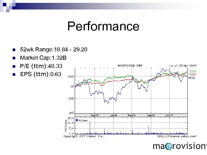 Performance n n 52 wk Range: 18. 84 - 29. 20 Market Cap: 1.