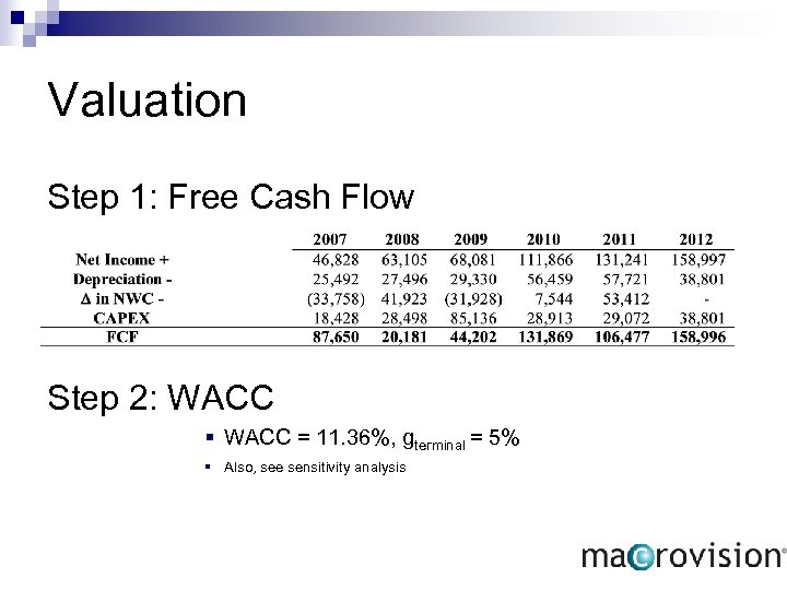 Valuation Step 1: Free Cash Flow Step 2: WACC § WACC = 11. 36%,