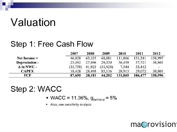Valuation Step 1: Free Cash Flow Step 2: WACC § WACC = 11. 36%,