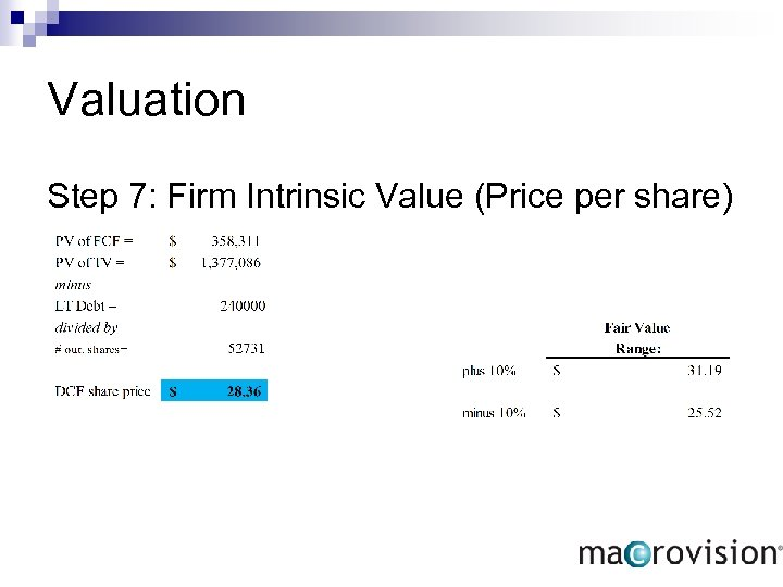 Valuation Step 7: Firm Intrinsic Value (Price per share)