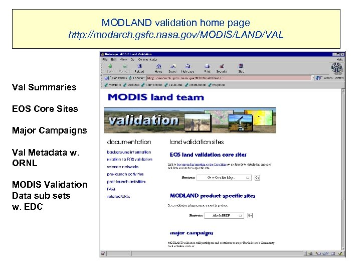 MODLAND validation home page http: //modarch. gsfc. nasa. gov/MODIS/LAND/VAL Val Summaries EOS Core Sites