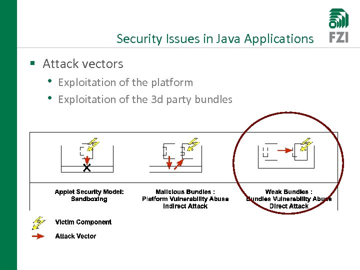 Security Issues in Java Applications § Attack vectors • Exploitation of the platform •