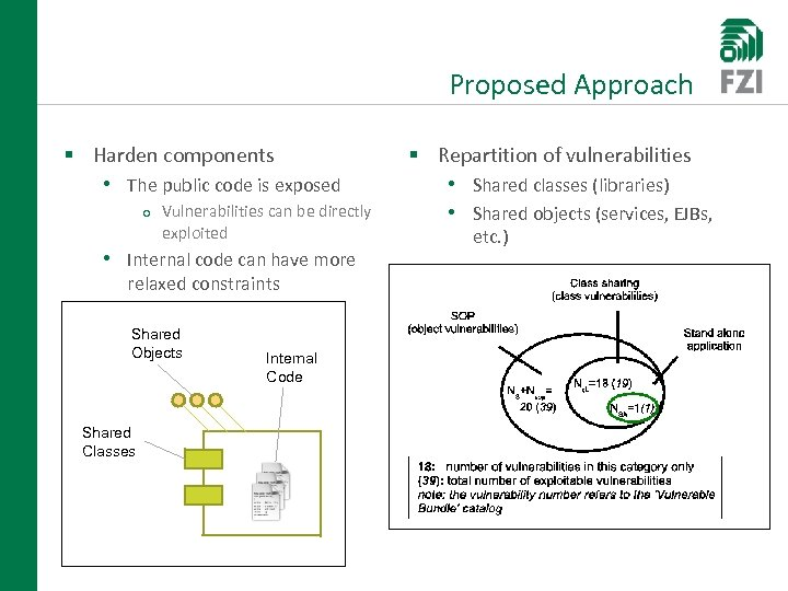Proposed Approach § Harden components • The public code is exposed o Vulnerabilities can