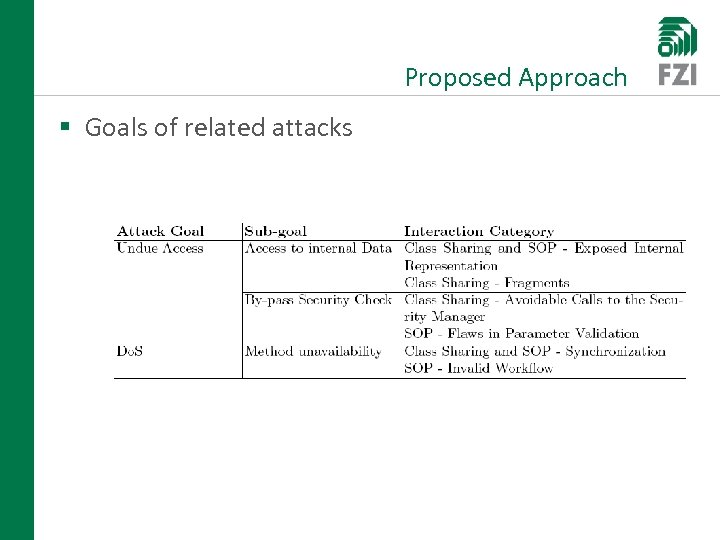 Proposed Approach § Goals of related attacks