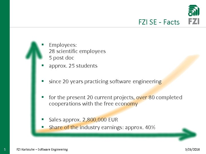 FZI SE - Facts § Employees: 28 scientific employees 5 post doc § approx.