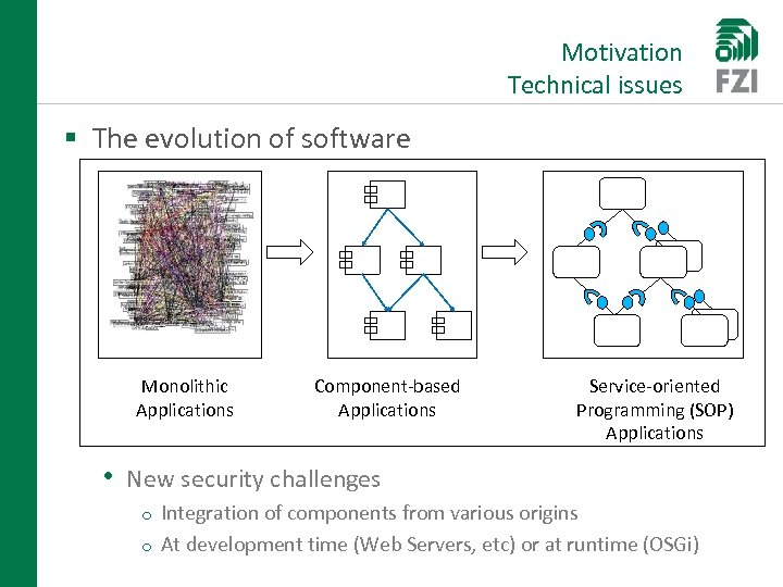 Motivation Technical issues § The evolution of software Monolithic Applications Component-based Applications Service-oriented Programming