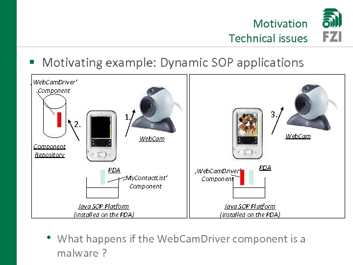 Motivation Technical issues § Motivating example: Dynamic SOP applications 'Web. Cam. Driver' Component 3.