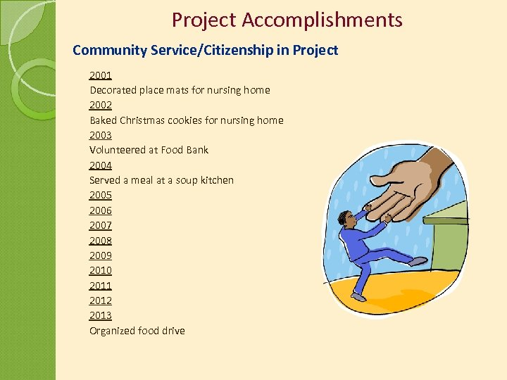 Project Accomplishments Community Service/Citizenship in Project 2001 Decorated place mats for nursing home 2002