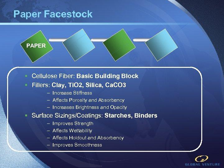 Paper Facestock PAPER § Cellulose Fiber: Basic Building Block § Fillers: Clay, Ti. O