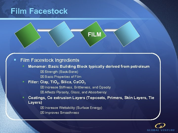 Film Facestock FILMM L FI § Film Facestock Ingredients § Monomer: Basic Building Block