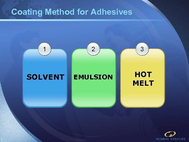 Coating Method for Adhesives 1 2 3 SOLVENT EMULSION HOT MELT