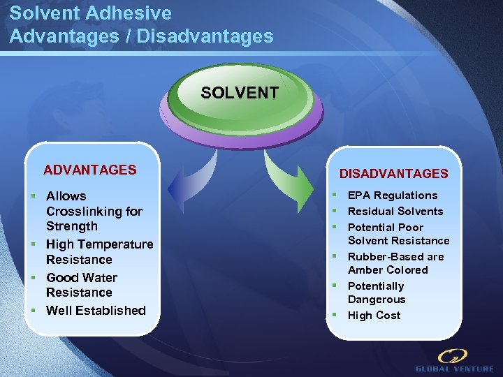 Solvent Adhesive Advantages / Disadvantages SOLVENT ADVANTAGES DISADVANTAGES § Allows Crosslinking for Strength §