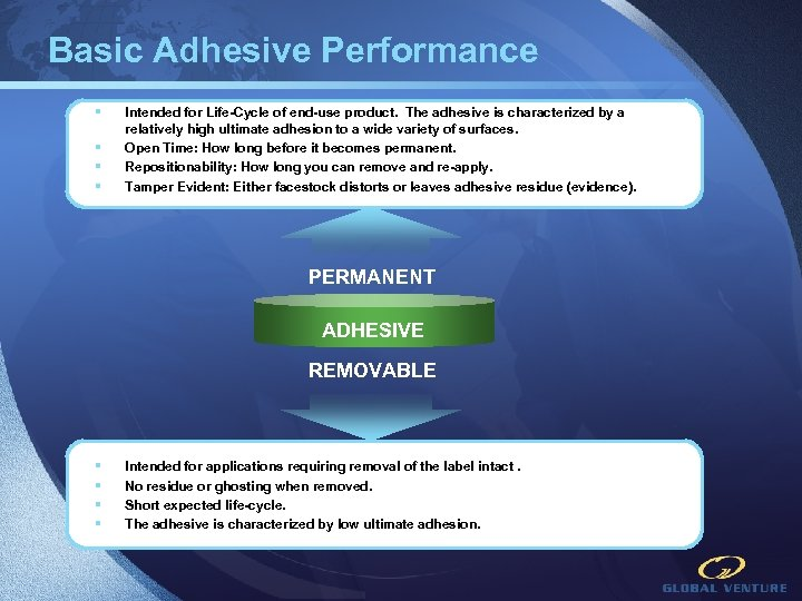 Basic Adhesive Performance § § Intended for Life-Cycle of end-use product. The adhesive is