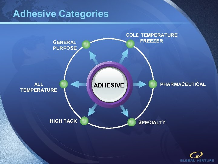 Adhesive Categories COLD TEMPERATURE FREEZER GENERAL PURPOSE ALL TEMPERATURE HIGH TACK ADHESIVE PHARMACEUTICAL SPECIALTY