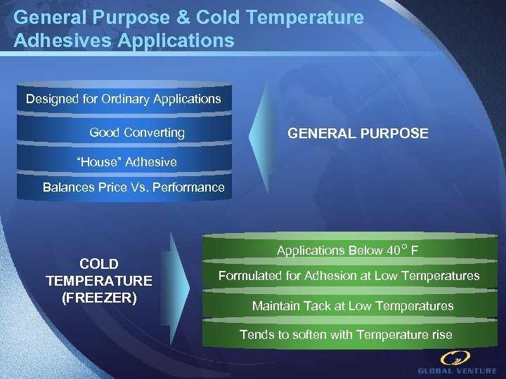 General Purpose & Cold Temperature Adhesives Applications Designed for Ordinary Applications Good Converting GENERAL