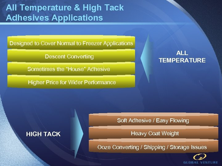All Temperature & High Tack Adhesives Applications Designed to Cover Normal to Freezer Applications