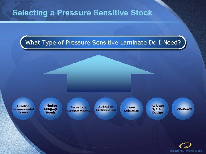 Selecting a Pressure Sensitive Stock What Type of Pressure Sensitive Laminate Do I Need?
